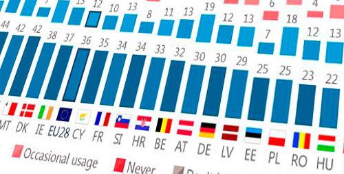 Quelle: EU-Kommission