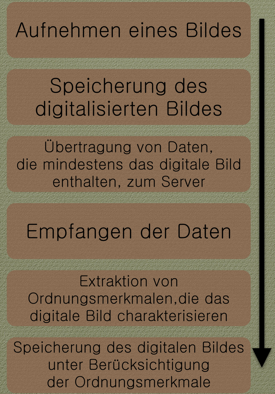 TLI patent