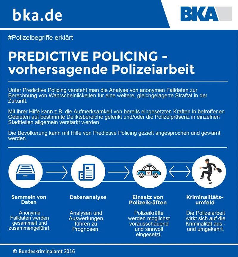 Zufall? Heute hat auch das BKA nochmal erklärt, was Predictive Policing ist.
