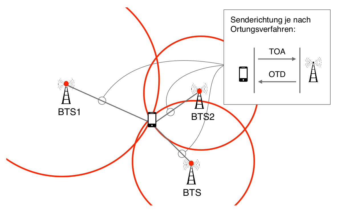 pdf Foundations of Optimal Control