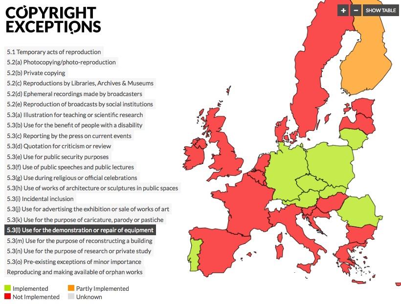 screenshot-copyrightexceptions_eu2