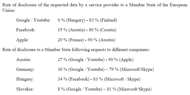 Ob die Firmen antworten, hängt auch vom anfragenden Staat ab. (Bild: EU-Kommission)