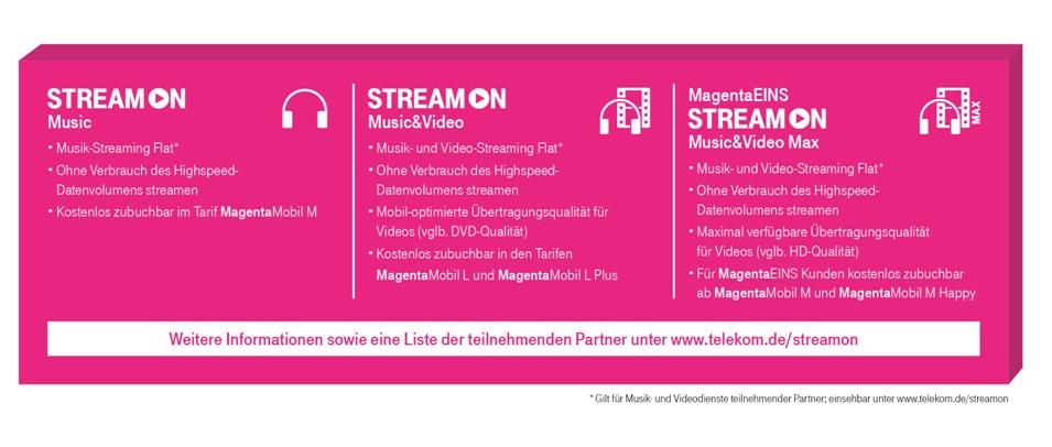 Wieso Streamon Der Deutschen Telekom Gegen Die Netzneutralität