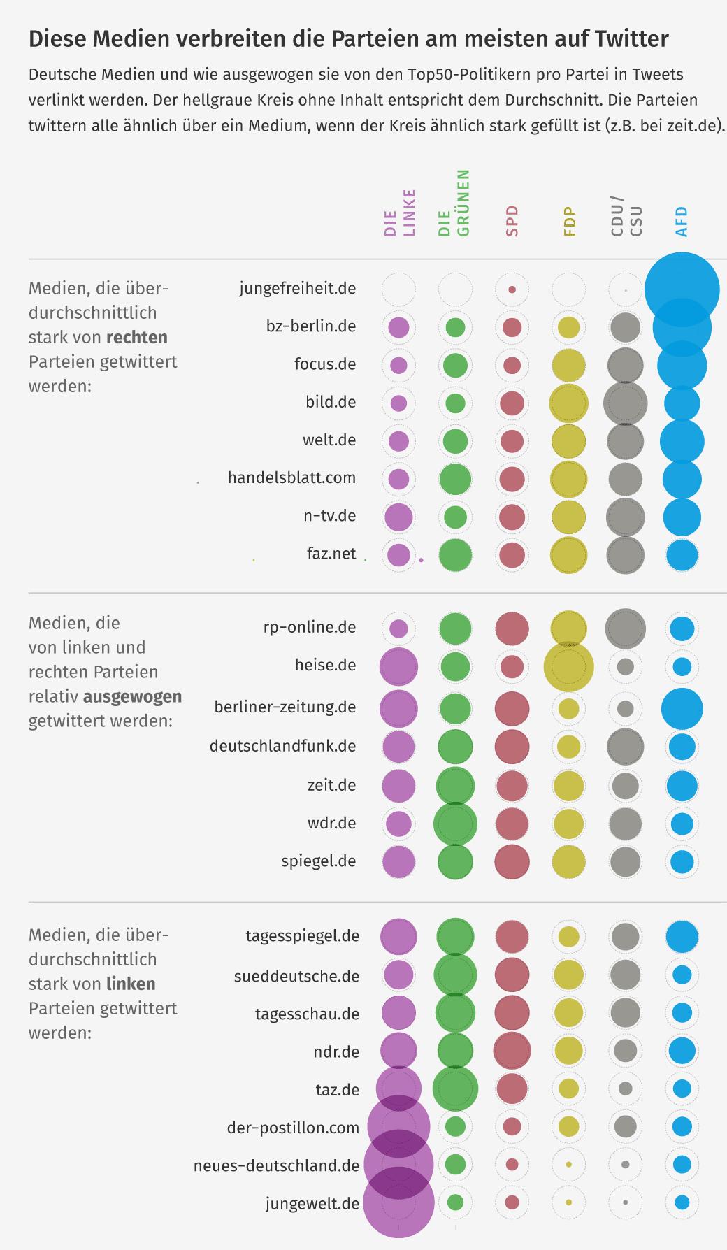 Rechtspopulismus – netzpolitik.org