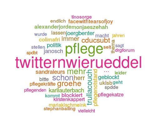Wordcloud der meistbenutzten Begriffe in Kommentaren an Erwin Rüddel