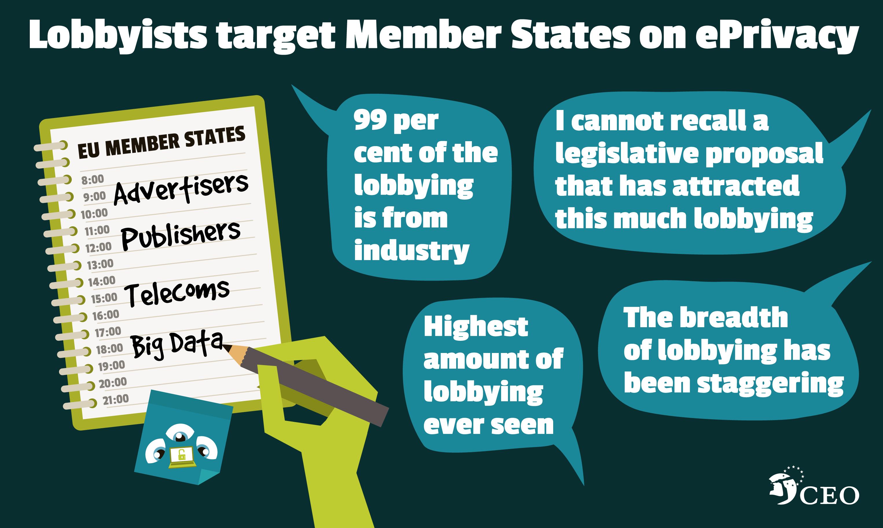 Bericht über Lobbyismus: Wie die Datenindustrie die EU bearbeitet ...