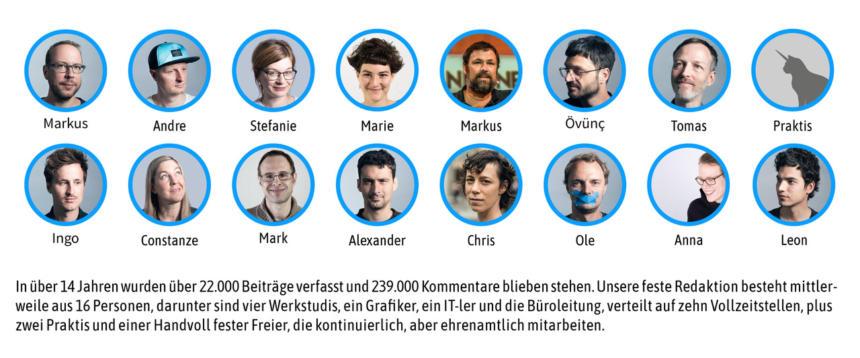 Die Redaktion von netzpolitik.org im Juni 2019.