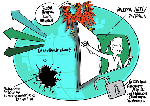 Illustration der Open-Acess-Vision