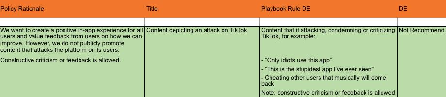 Screenshot einer Tabelle mit einer Moderationsregel von TikTok