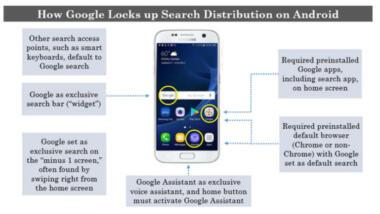 Google-Suche unter Android