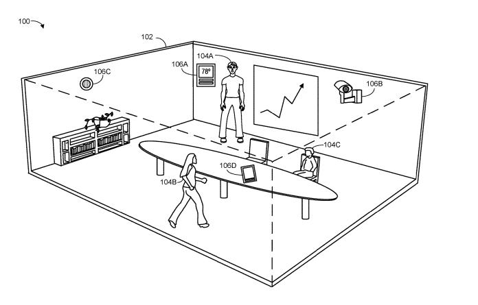 Auszug aus einem Patententwurf von Microsoft. Skizze eines Meetings mit mehreren angedeuteten Messdaten.