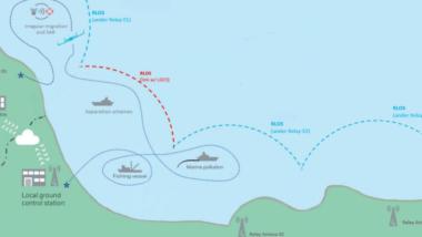 Schematische Darstellung der Meeresüberwachung mit Drohnen.