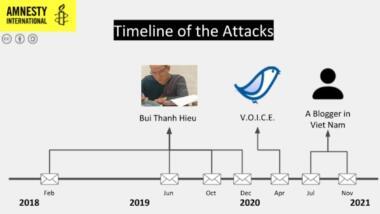 Zeitliste der Angriffe