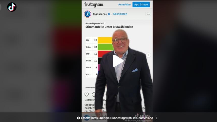 Screenshot auf einem TikTok-Clip von FDP-Abgeordnetem Thomas Sattelberger, er steht vor einem Screen mit den Wahlergebnissen, die das gute Abschneiden der FDP bei Erstwähler*innen zeigt