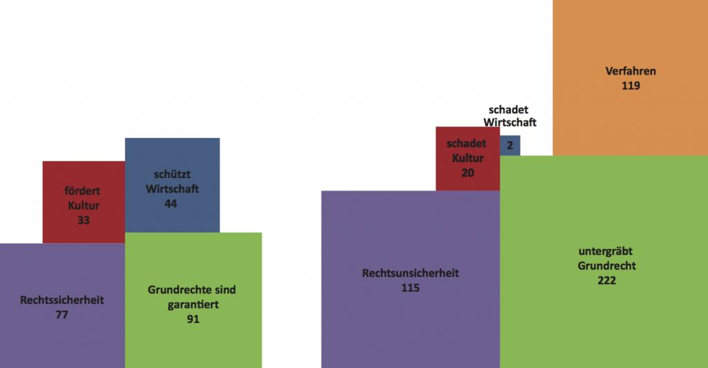 """Framing"""": Wie sich die ACTA-Gegner durchsetzten. – netzpolitik.org"""