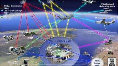 """Das Programm """"Alliance Ground Surveillance"""" der NATO."""