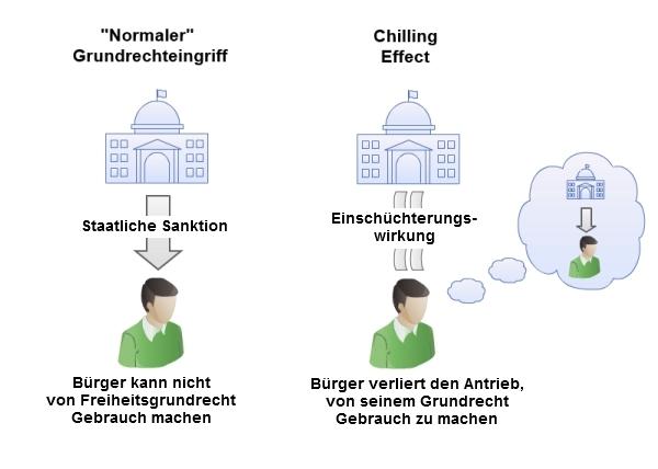 ChillingEffect-Bauchgefhl