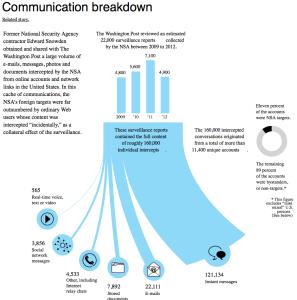 Communication breakdown - The Washington Post 2014-07-06 09-19-08