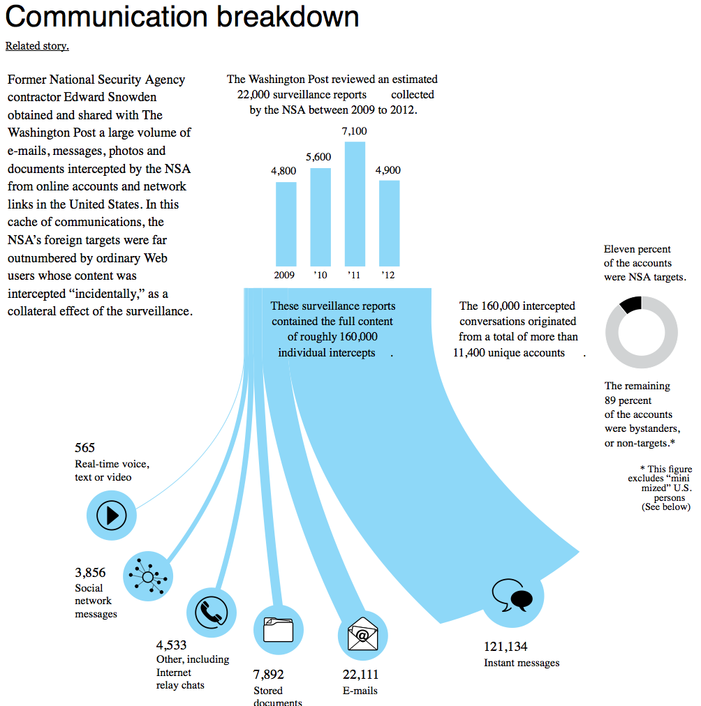 Communication breakdown - The Washington Post 2014-07-06 09-19-08