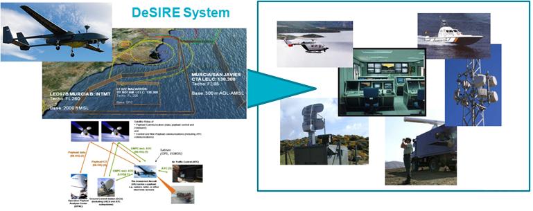 """Demonstration of Satellites enabling the Insertion of RPAS in Europe"" (DeSIRE)"