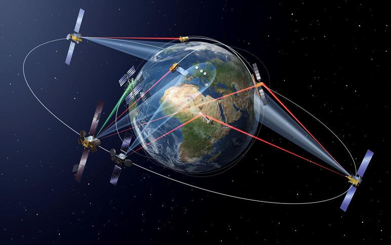 """Das """"europäische Datenrelais"""" mit den beteiligten Satelliten with EDRS-A und EDRS-C"""