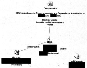 IF-Chart