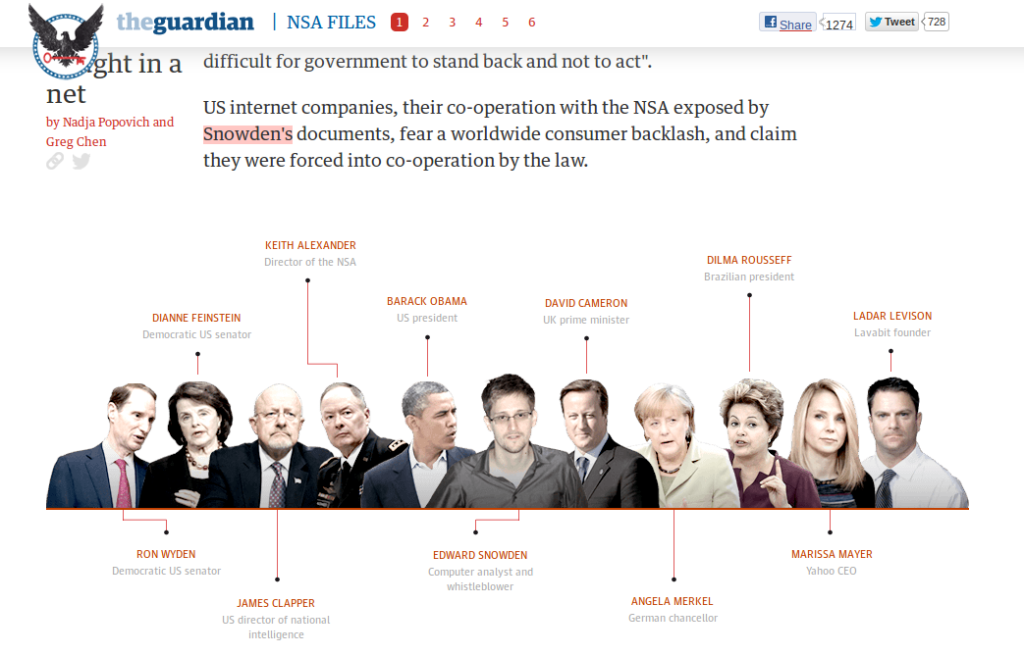 NSA files decoded: Edward Snowden's surveillance revelations explained   World news   theguardian.com 2013-11-01 18-31-13