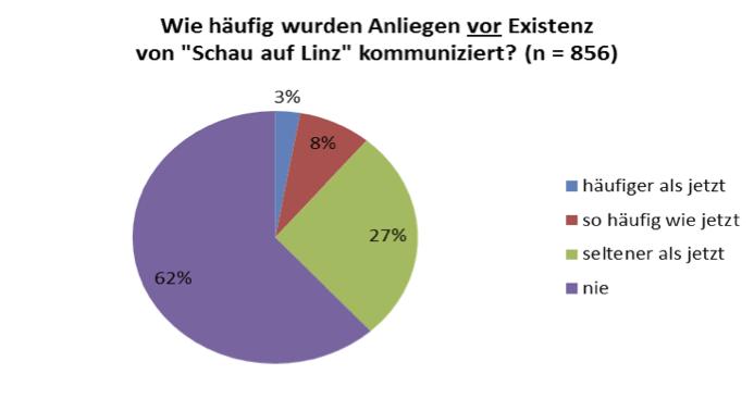 Abbildung aus Etzelstorfer (2015, S. 50)