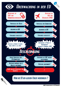 PNR_infographics_20150601_deutsch