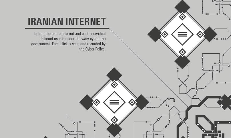 iranian im internet