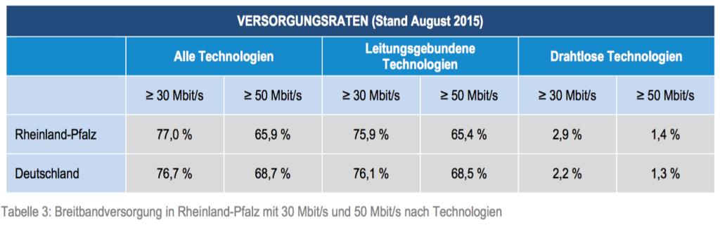 Screenshot: Studie TÜV Rheinland