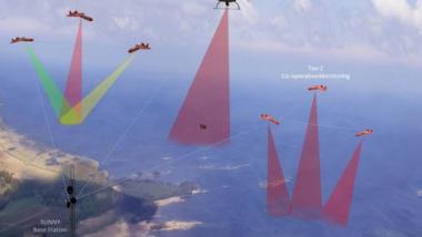 So könnte die Überwachung mit Drohnen an den Seeaußengrenzen zukünftig erfolgen. (Bild: EU-Projekt SUNNY)