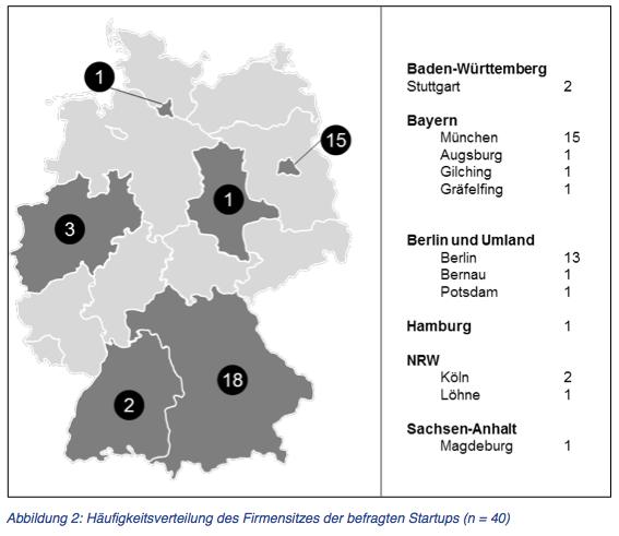 Stichprobe-Deutschland
