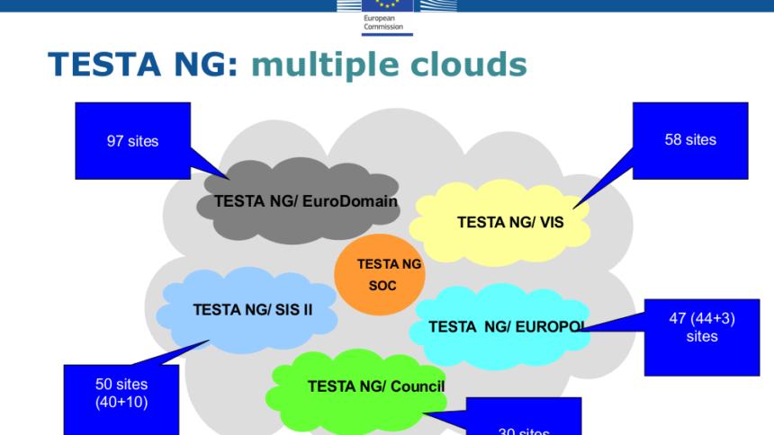 Das neue sTESTA-System in einer Grafik der EU-Kommission. Neben EU-Agenturen und Polizeidatenbanken ist auch die EZB angeschlossen.