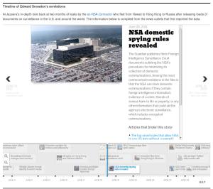 Timeline of Edward Snowden's revelations | Al Jazeera America 2013-09-23 18-13-41