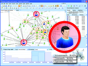 """Bisher noch mit """"Analyst's Notebook"""" von IBM. Wie werden zukünftig Zusammenhänge in Datenbanken von Polizeien und Geheimdiensten """"gewichtet""""?"""
