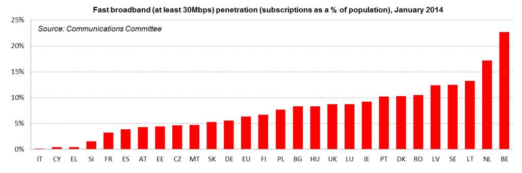 broadband_eu