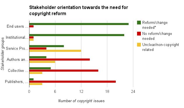 consultation-chart2