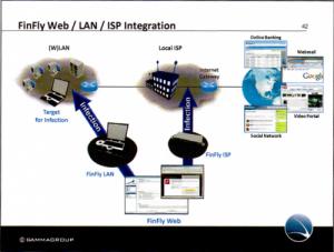 finfly-web-integration