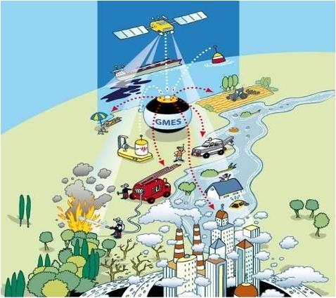 """Dual Use-Projekte wie GMES können den Klimawandel ebenso beobachten wie """"Terrorismus"""""""