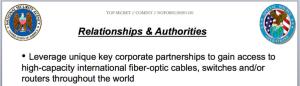 """Die NSA """"nutzt einzigartige Partnerschaften mit zentralen Unternehmen, um Zugang zu internationalen Glasfaser-Kabeln, Switches und/oder Routern in der ganzen Welt zu gewinnen."""""""