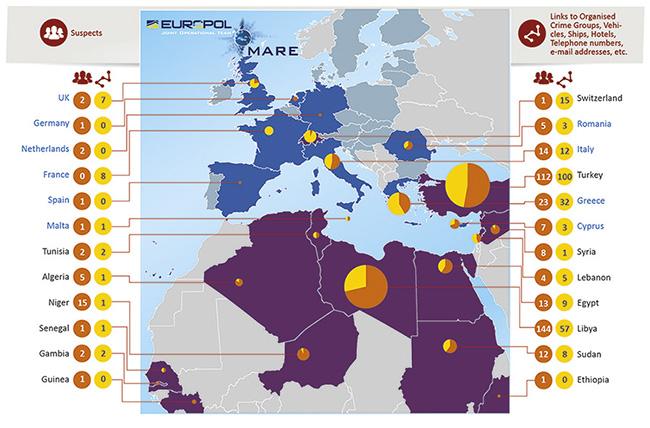 Die neue Sondereinheit bei Europol soll Verbindungen unter verdächtigen FluchthelferInnen aufspüren. Verarbeitet werden auch Telefon- und Reisedaten sowie Mailadressen.