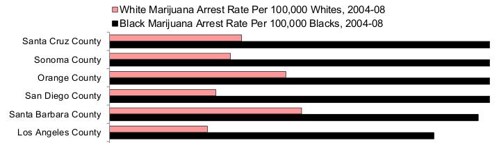 Inhaftierungsraten in Bezirken Kaliforniens