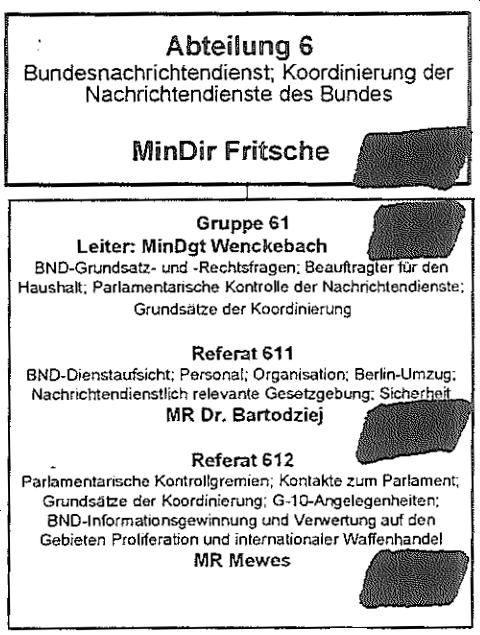 Organigramm der Gruppe 61 des Bundeskanzleramtes, in der Joachim Mewes Referatsleiter war - Stand: 01. Juni 2007