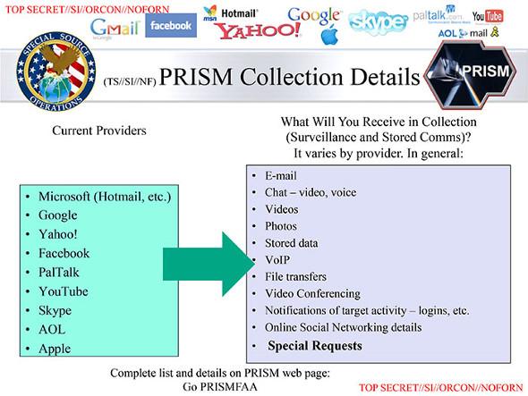 Nach der Enthüllung des PRISM-Programms will Silicon Valley das Vertrauen in ihre Produkte wiederherstellen.