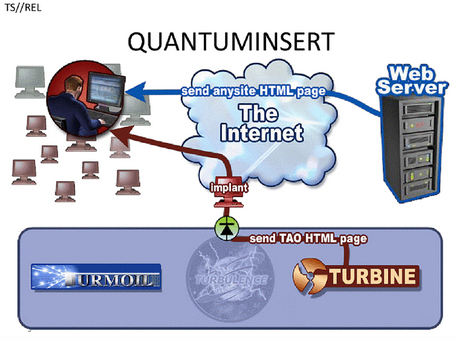 quantuminsert