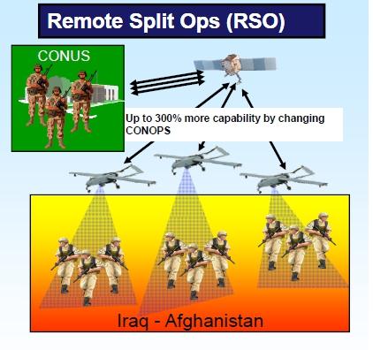 """In """"Remote Split Operations"""" werden Drohnen des Typs """"Shadow"""" über Satelliten gesteuert. Die """"Shadow"""" fliegen auch in der Oberpfalz."""
