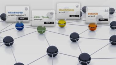 Anwendungen von rola Security Solutions verknüpfen bei Polizei, Militär und Diensten Personendaten mit Ereignissen. Beim BKA fand der BfDI hierzu zahlreiche datenschutzrechtliche Verstöße.