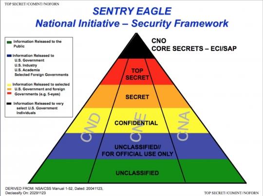 sentry_eagle