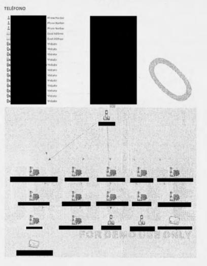 Das Telefonprofil, das SENAIN über Sigmund Thies angelegt hat